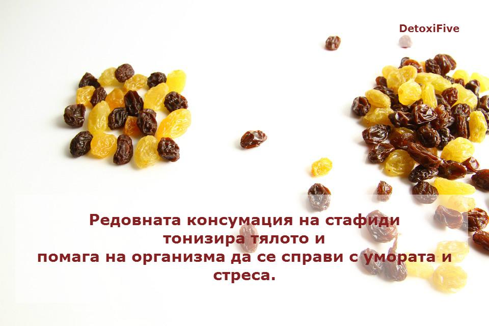 raisins-973905_960_720